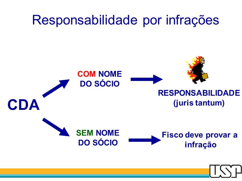 Responsabilidade por infrações CDA COM NOME DO SÓCIO SEM NOME DO SÓCIO RESPONSABILIDADE (juris tantum) Fisco deve provar a infração