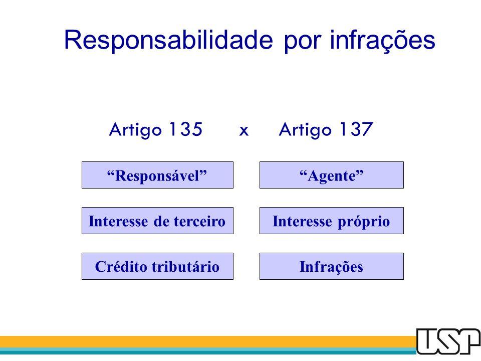 Responsabilidade por infrações Artigo 135 x Artigo 137 Responsável Interesse de terceiroInteresse próprio Crédito tributárioInfrações Agente
