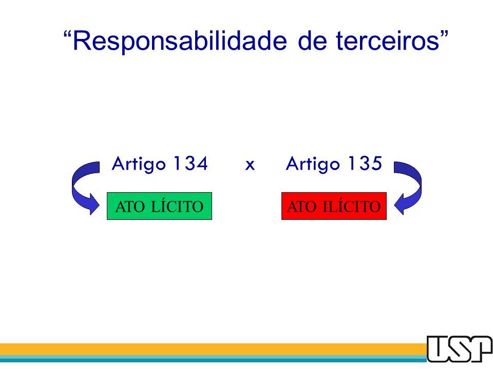 Responsabilidade por atos e omissões Art.134.