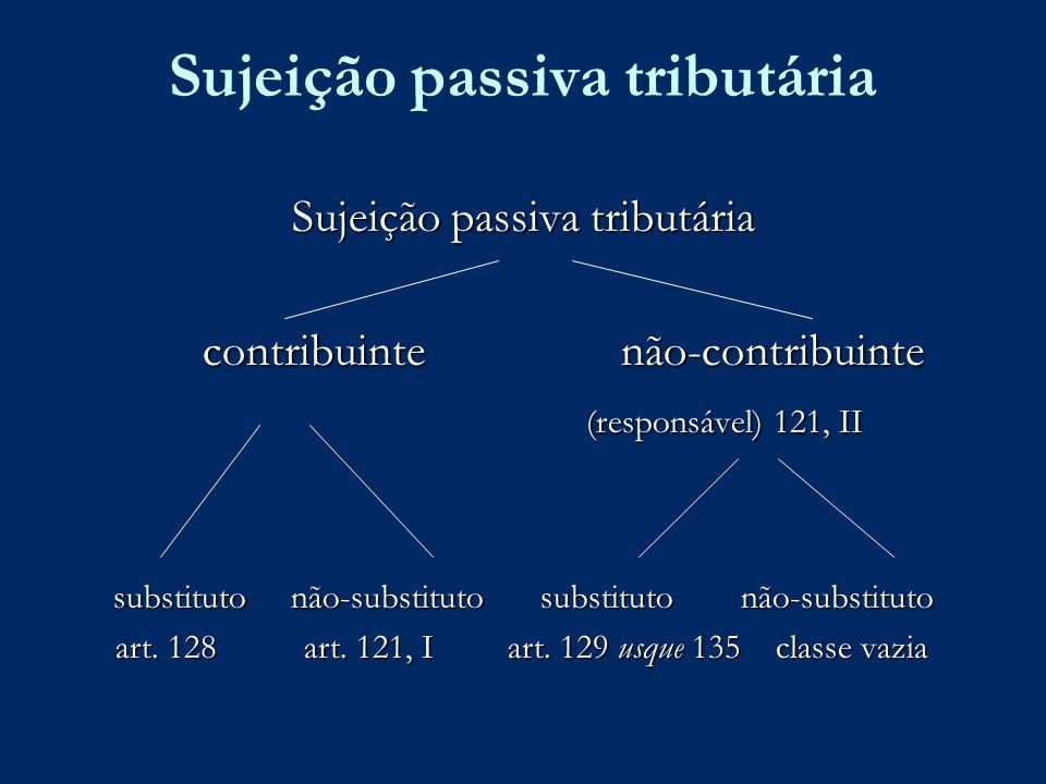 Sujeição passiva tributária contribuinte não-contribuinte contribuinte não-contribuinte (responsável) 121, II (responsável) 121, II substituto não-sub