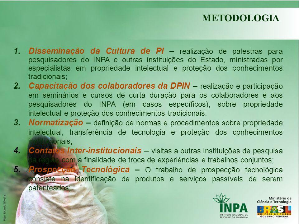 METODOLOGIA 1.Disseminação da Cultura de PI – realização de palestras para pesquisadores do INPA e outras instituições do Estado, ministradas por espe