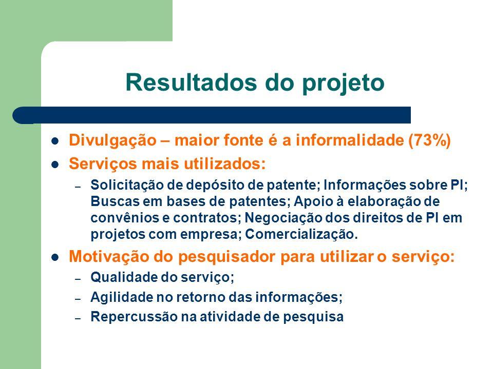 Divulgação – maior fonte é a informalidade (73%) Serviços mais utilizados: – Solicitação de depósito de patente; Informações sobre PI; Buscas em bases