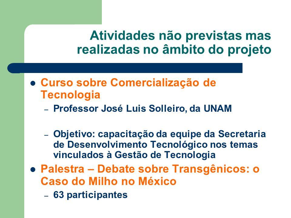 Atividades não previstas mas realizadas no âmbito do projeto Curso sobre Comercialização de Tecnologia – Professor José Luis Solleiro, da UNAM – Objet