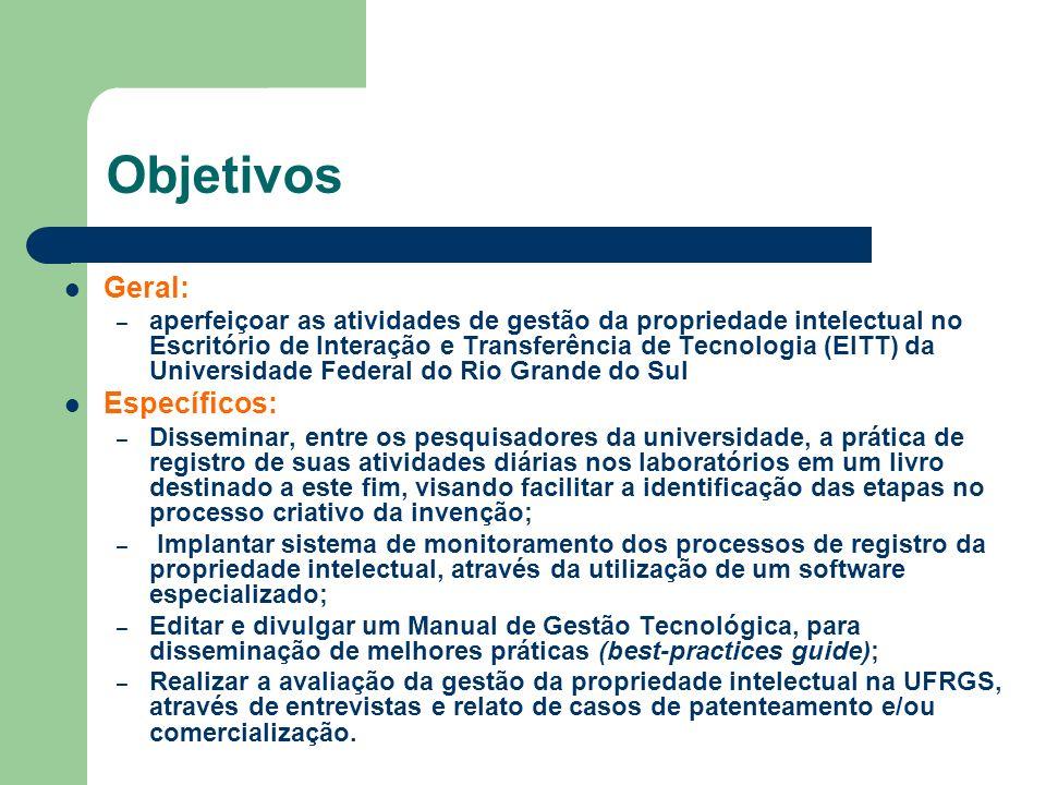 Objetivos Geral: – aperfeiçoar as atividades de gestão da propriedade intelectual no Escritório de Interação e Transferência de Tecnologia (EITT) da U