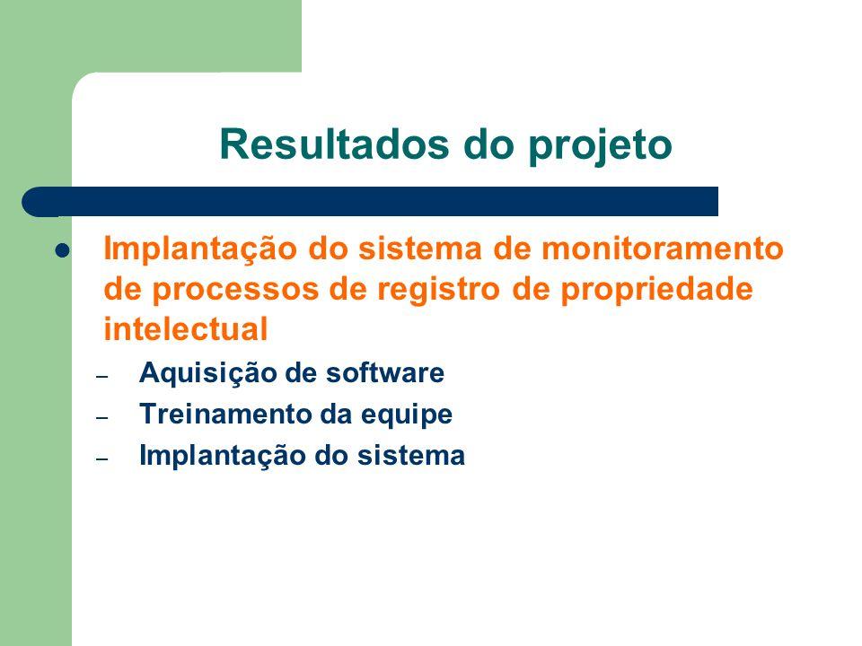 Implantação do sistema de monitoramento de processos de registro de propriedade intelectual – Aquisição de software – Treinamento da equipe – Implanta