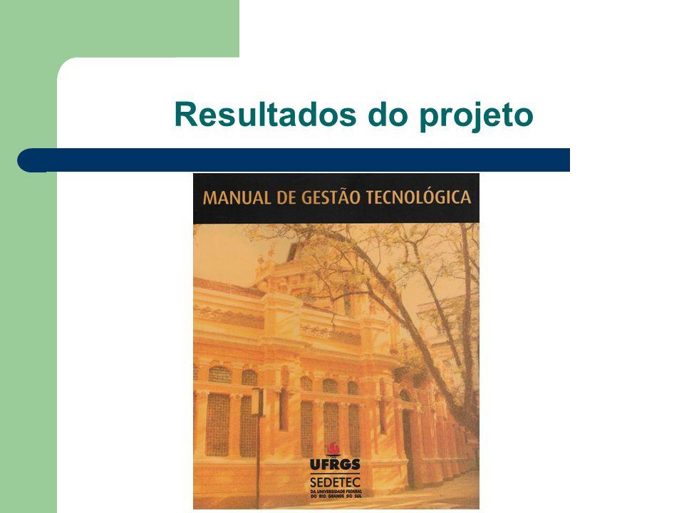 Avaliação da gestão da propriedade intelectual – Pesquisa junto à comunidade universitária (artigo apresentado no X Seminário ALTEC em outubro de 2003, na cidade do México.) questionário estruturado (81 inventores - % de resposta 19,75% - 16) Entrevistas – amostra de 8 inventores – Critérios – Patente concedida (1); patente comercializada (1); patente depositada por área de conhecimento: Ciências da Saúde (1); Engenharias (1); utilização de busca em bases (1); pedidos não encaminhados (3 – 1 por divulgação prévia, 1 por estado da técnica, 1 por falta de novidade)