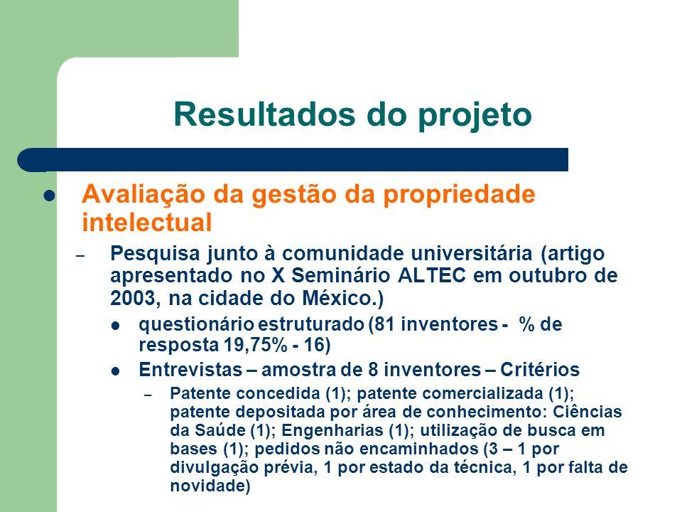 Resultados do projeto Avaliação da gestão da propriedade intelectual – Nº de pedidos de patentes depositados no país e no exterior: