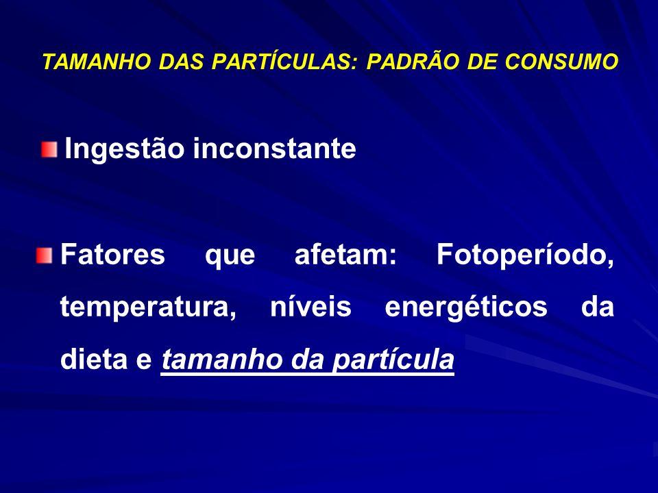 Ingestão inconstante Fatores que afetam: Fotoperíodo, temperatura, níveis energéticos da dieta e tamanho da partícula