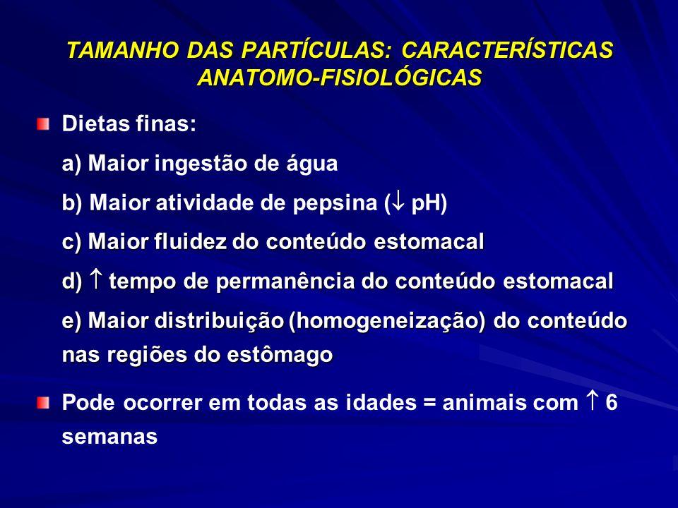 TAMANHO DAS PARTÍCULAS: CARACTERÍSTICAS ANATOMO-FISIOLÓGICAS Pode ocorrer em todas as idades = animais com 6 semanas Dietas finas: a) Maior ingestão de água b) Maior atividade de pepsina ( pH) c) Maior fluidez do conteúdo estomacal d) tempo de permanência do conteúdo estomacal e) Maior distribuição (homogeneização) do conteúdo nas regiões do estômago