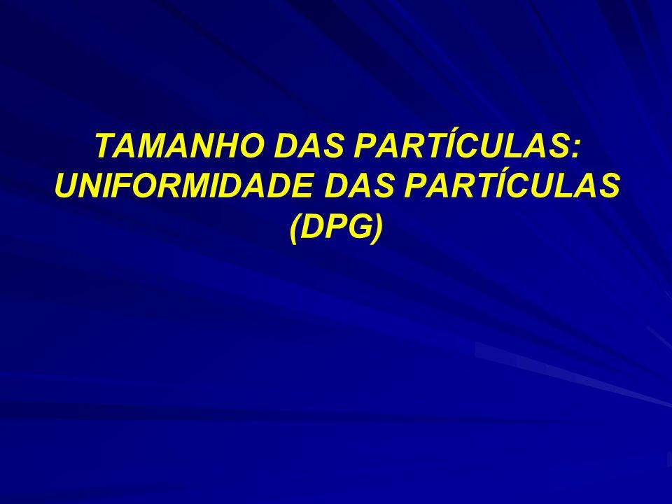 TAMANHO DAS PARTÍCULAS: UNIFORMIDADE DAS PARTÍCULAS (DPG)