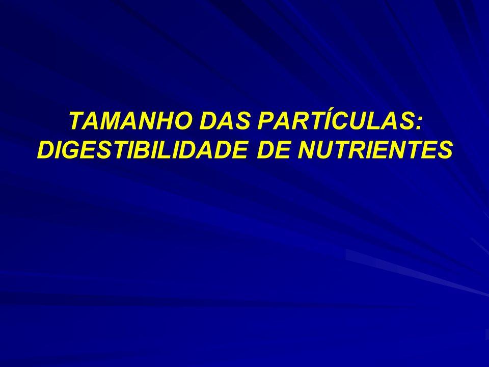 TAMANHO DAS PARTÍCULAS: DIGESTIBILIDADE DE NUTRIENTES