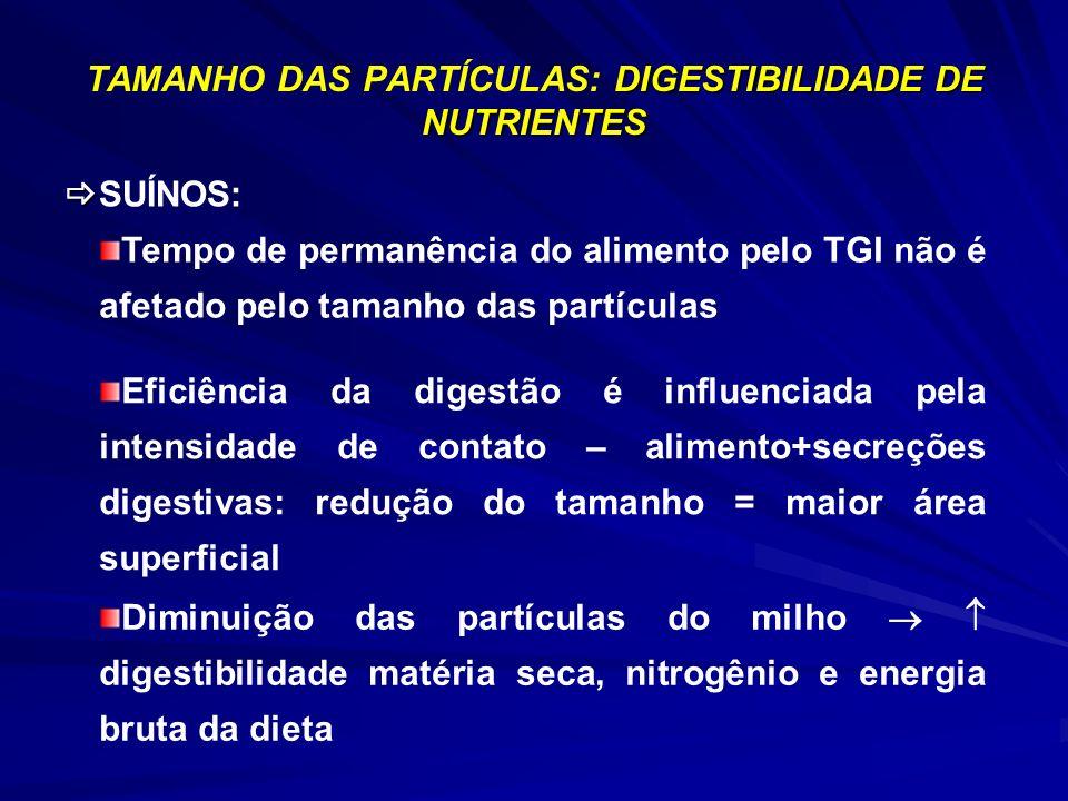 DIGESTIBILIDADE DE NUTRIENTES TAMANHO DAS PARTÍCULAS: DIGESTIBILIDADE DE NUTRIENTES SUÍNOS: Tempo de permanência do alimento pelo TGI não é afetado pe