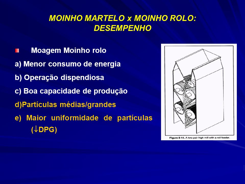 MOINHO MARTELO x MOINHO ROLO: DESEMPENHO Moagem Moinho rolo a) Menor consumo de energia b) Operação dispendiosa c) Boa capacidade de produção d)Partículas médias/grandes e) Maior uniformidade de partículas ( DPG)
