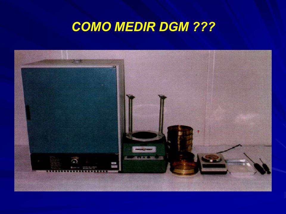 COMO MEDIR DGM ???