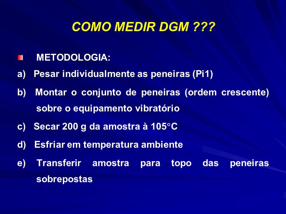 METODOLOGIA: a) Pesar individualmente as peneiras (Pi1) b) Montar o conjunto de peneiras (ordem crescente) sobre o equipamento vibratório c) Secar 200