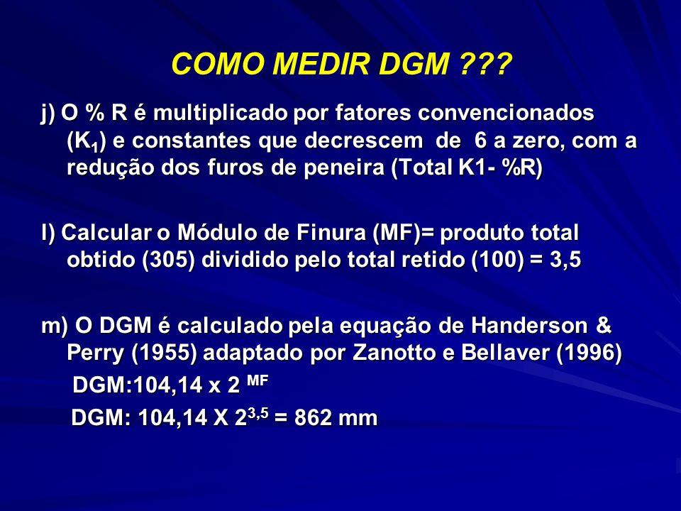 j) O % R é multiplicado por fatores convencionados (K 1 ) e constantes que decrescem de 6 a zero, com a redução dos furos de peneira (Total K1- %R) l) Calcular o Módulo de Finura (MF)= produto total obtido (305) dividido pelo total retido (100) = 3,5 m) O DGM é calculado pela equação de Handerson & Perry (1955) adaptado por Zanotto e Bellaver (1996) DGM:104,14 x 2 MF DGM:104,14 x 2 MF DGM: 104,14 X 2 3,5 = 862 mm DGM: 104,14 X 2 3,5 = 862 mm