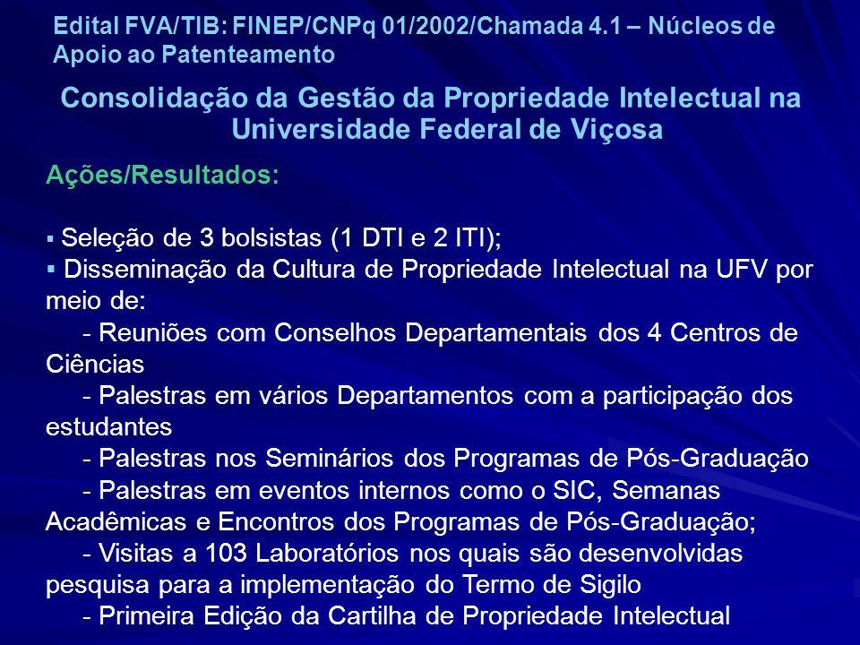 Edital FVA/TIB: FINEP/CNPq 01/2002/Chamada 4.1 – Núcleos de Apoio ao Patenteamento Consolidação da Gestão da Propriedade Intelectual na Universidade F