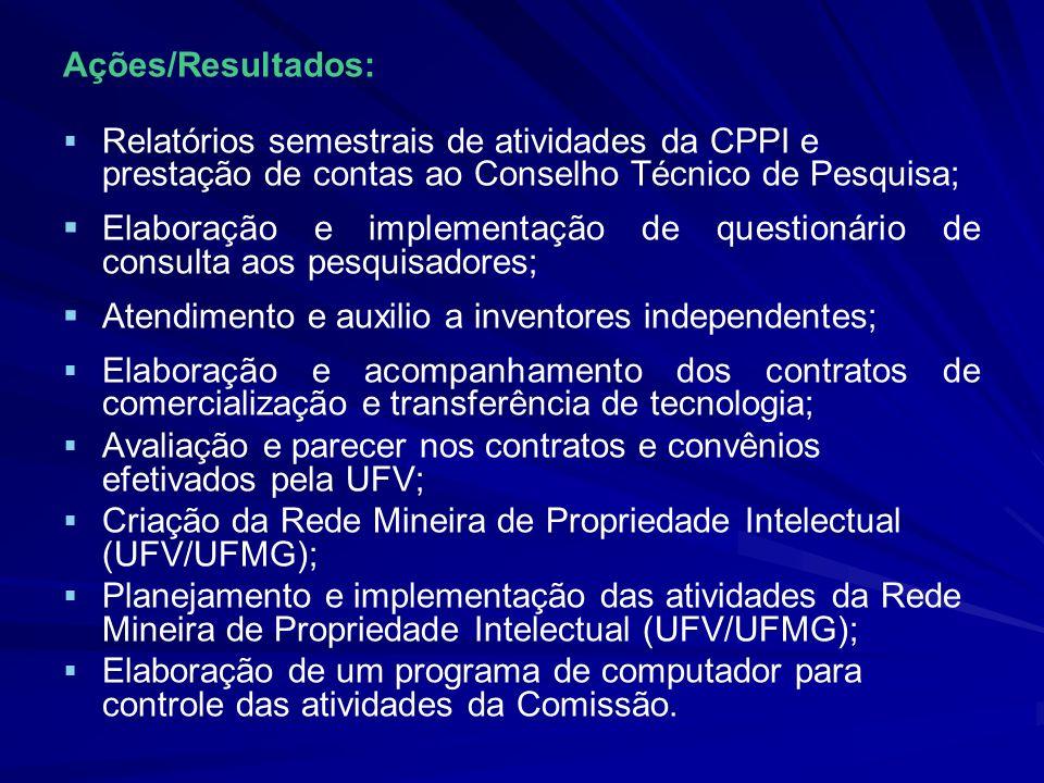 Ações/Resultados: Relatórios semestrais de atividades da CPPI e prestação de contas ao Conselho Técnico de Pesquisa; Elaboração e implementação de que