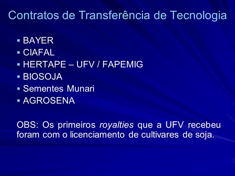 Contratos de Transferência de Tecnologia BAYER CIAFAL HERTAPE – UFV / FAPEMIG BIOSOJA Sementes Munari AGROSENA OBS: Os primeiros royalties que a UFV r