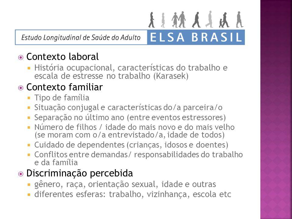 Contexto laboral História ocupacional, características do trabalho e escala de estresse no trabalho (Karasek) Contexto familiar Tipo de família Situaç