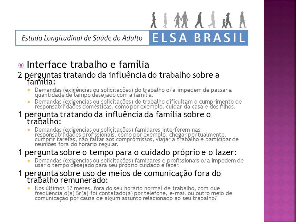 Interface trabalho e família 2 perguntas tratando da influência do trabalho sobre a família: Demandas (exigências ou solicitações) do trabalho o/a imp