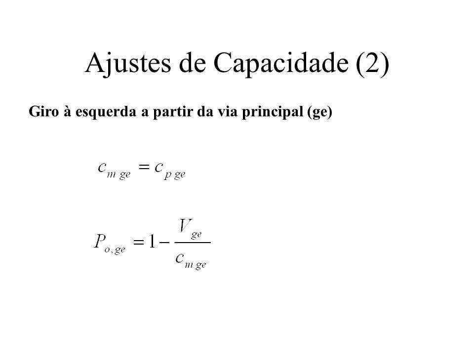 Ajustes de Capacidade (2) Giro à esquerda a partir da via principal (ge)