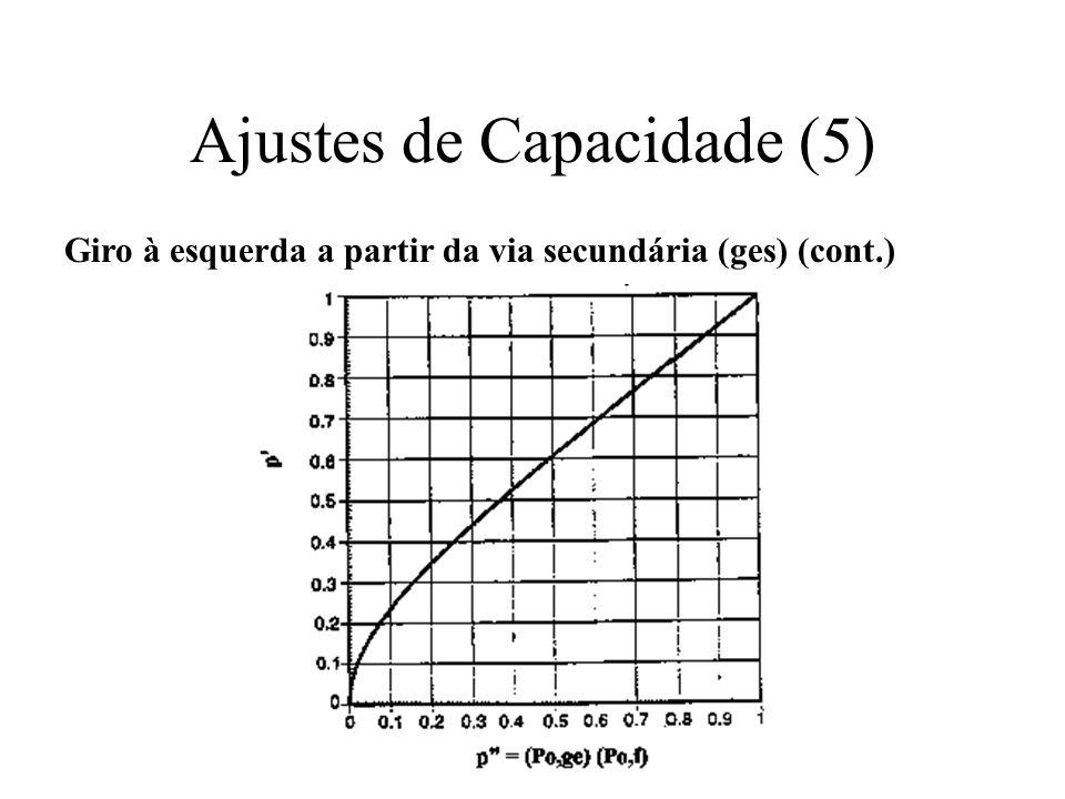 Ajustes de Capacidade (5) Giro à esquerda a partir da via secundária (ges) (cont.)