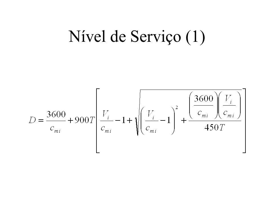 Nível de Serviço (1)