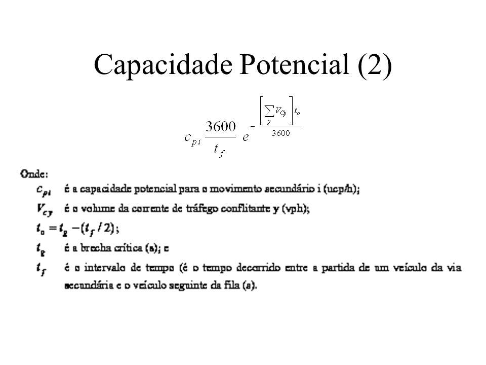 Capacidade Potencial (2)