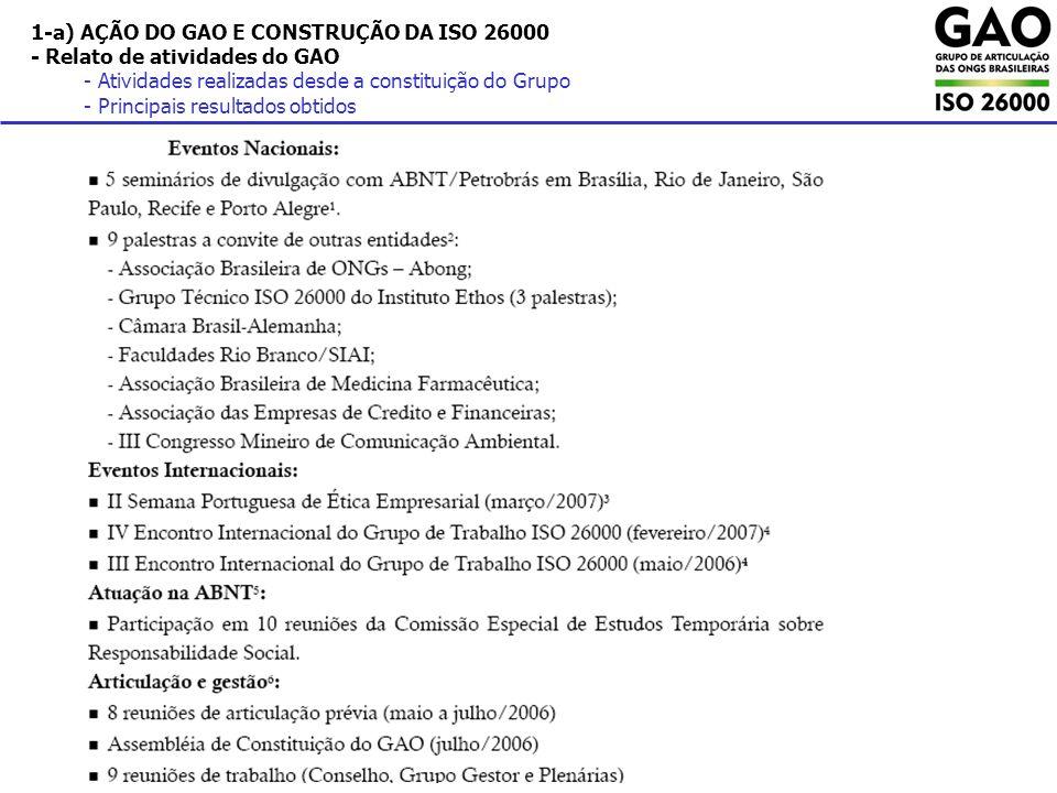1-b) AÇÃO DO GAO E CONSTRUÇÃO DA ISO 26000 - Relato e análise do andamento da construção da ISO 26000 - Atividades realizadas pelo WG ISO26000 (de Lisboa a Sydney) - Processo em andamento no WG ISO26000 (Sydney a Viena) - Principais resultados obtidos