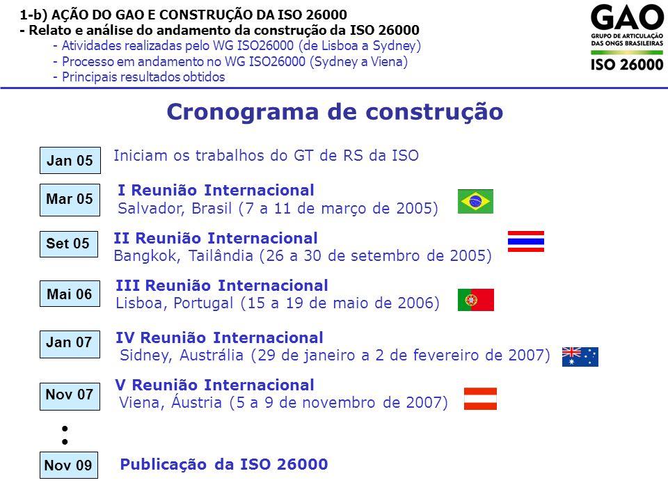1º Seminário Temático GAO Agenda Socioambiental da ISO 26000 Obrigado.