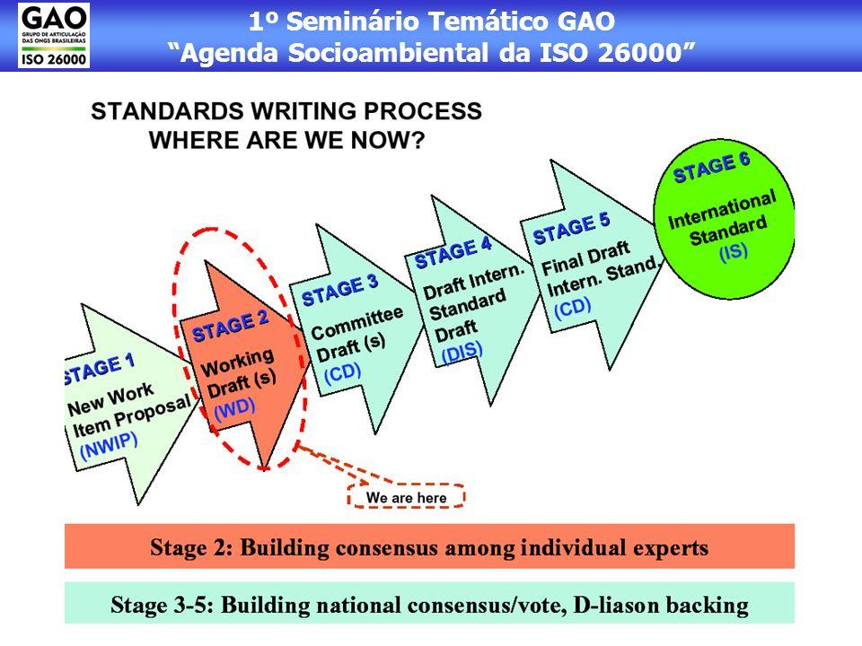 1º Seminário Temático GAO Agenda Socioambiental da ISO 26000 REPRESENTATIVIDADE DE STAKEHOLDERS CRESCENTE