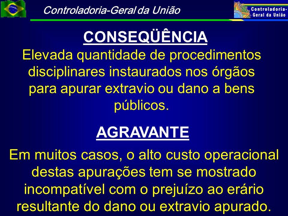 Controladoria-Geral da União CONSEQÜÊNCIA Elevada quantidade de procedimentos disciplinares instaurados nos órgãos para apurar extravio ou dano a bens