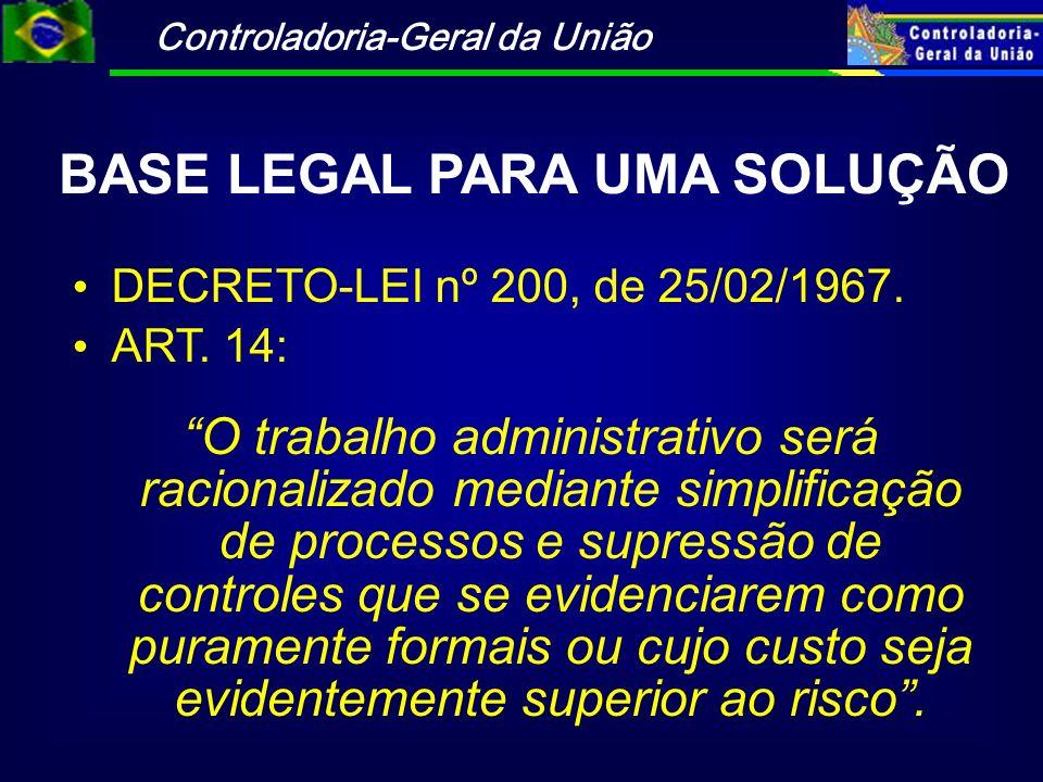 Controladoria-Geral da União BASE LEGAL PARA UMA SOLUÇÃO DECRETO-LEI nº 200, de 25/02/1967. ART. 14: O trabalho administrativo será racionalizado medi