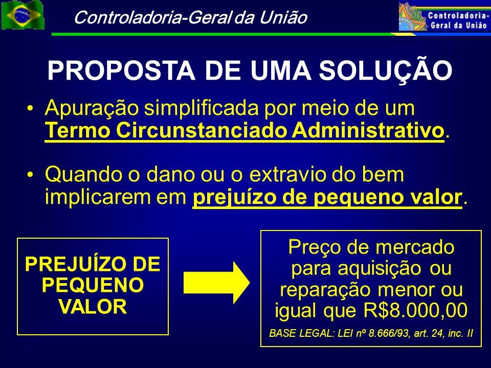 Controladoria-Geral da União PROPOSTA DE UMA SOLUÇÃO Apuração simplificada por meio de um Termo Circunstanciado Administrativo. Quando o dano ou o ext