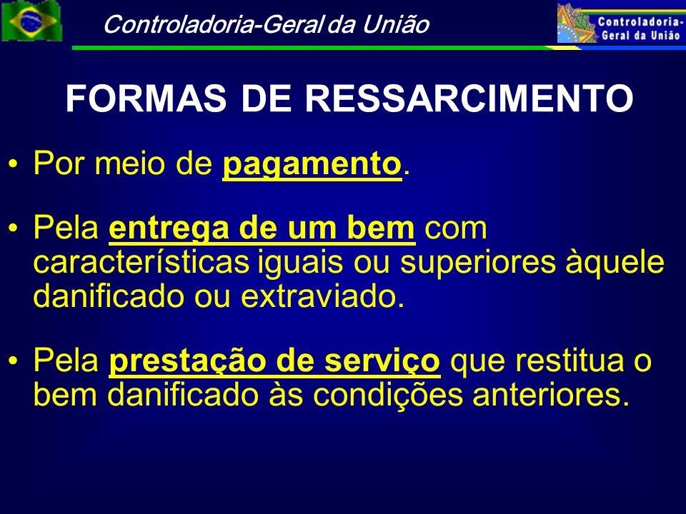 Controladoria-Geral da União FORMAS DE RESSARCIMENTO Por meio de pagamento. Pela entrega de um bem com características iguais ou superiores àquele dan