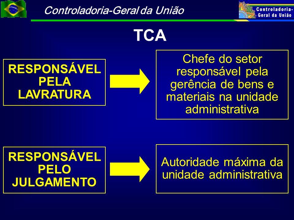 Controladoria-Geral da União TCA RESPONSÁVEL PELA LAVRATURA Chefe do setor responsável pela gerência de bens e materiais na unidade administrativa RES