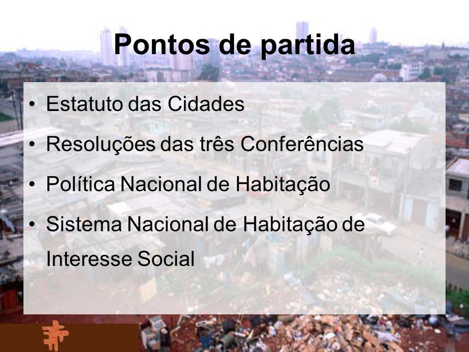Pontos de partida Estatuto das Cidades Resoluções das três Conferências Política Nacional de Habitação Sistema Nacional de Habitação de Interesse Soci