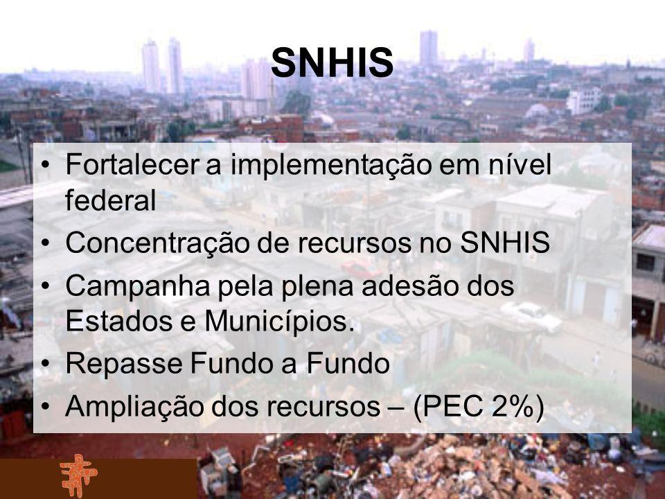SNHIS Fortalecer a implementação em nível federal Concentração de recursos no SNHIS Campanha pela plena adesão dos Estados e Municípios. Repasse Fundo