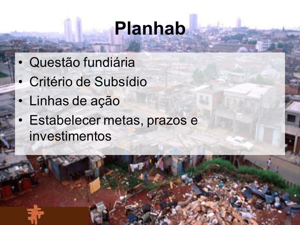 Planhab Questão fundiária Critério de Subsídio Linhas de ação Estabelecer metas, prazos e investimentos