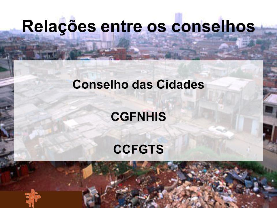 Relações entre os conselhos Conselho das Cidades CGFNHIS CCFGTS