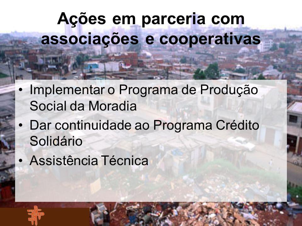Ações em parceria com associações e cooperativas Implementar o Programa de Produção Social da Moradia Dar continuidade ao Programa Crédito Solidário A