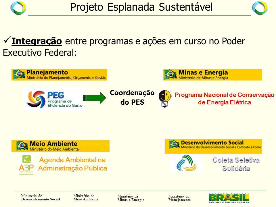 Ministério do Desenvolvimento Social Ministério do Meio Ambiente Ministério de Minas e Energia Ministério do Planejamento Projeto Esplanada Sustentáve