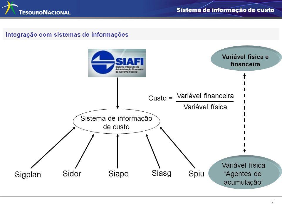 7 Integração com sistemas de informações Sigplan SidorSiape Siasg Spiu Variável física e financeira Variável física Agentes de acumulação Sistema de informação de custo Custo = Variável financeira Variável física