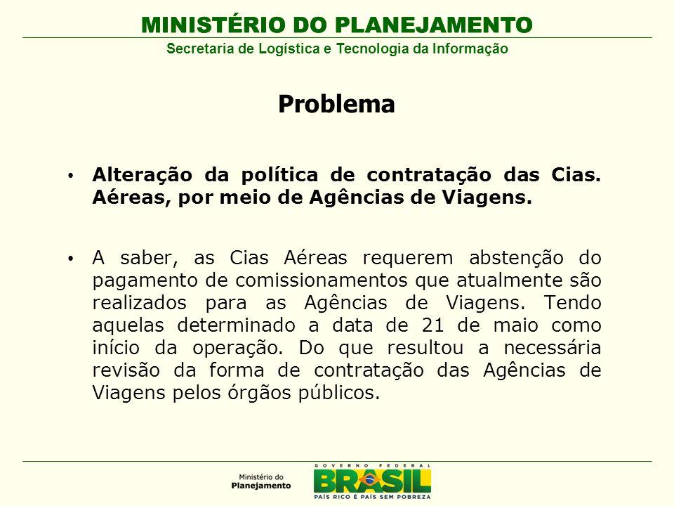 MINISTÉRIO DO PLANEJAMENTO Secretaria de Logística e Tecnologia da Informação Problema Alteração da política de contratação das Cias. Aéreas, por meio