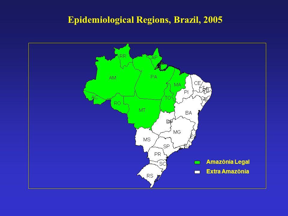 Epidemiological Regions, Brazil, 2005 Amazônia Legal Extra Amazônia