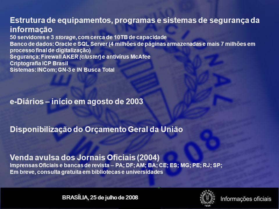 BRASÍLIA, 25 de julho de 2008 Estrutura de equipamentos, programas e sistemas de segurança da informação 50 servidores e 3 storage, com cerca de 10TB de capacidade Banco de dados: Oracle e SQL Server (4 milhões de páginas armazenadas e mais 7 milhões em processo final de digitalização) Segurança: Firewall AKER (cluster) e antivírus McAfee Criptografia ICP Brasil Sistemas: INCom; GN-3 e IN Busca Total e-Diários – início em agosto de 2003 Disponibilização do Orçamento Geral da União Venda avulsa dos Jornais Oficiais (2004) Imprensas Oficiais e bancas de revista – PA; DF; AM; BA; CE; ES; MG; PE; RJ; SP; Em breve, consulta gratuita em bibliotecas e universidades