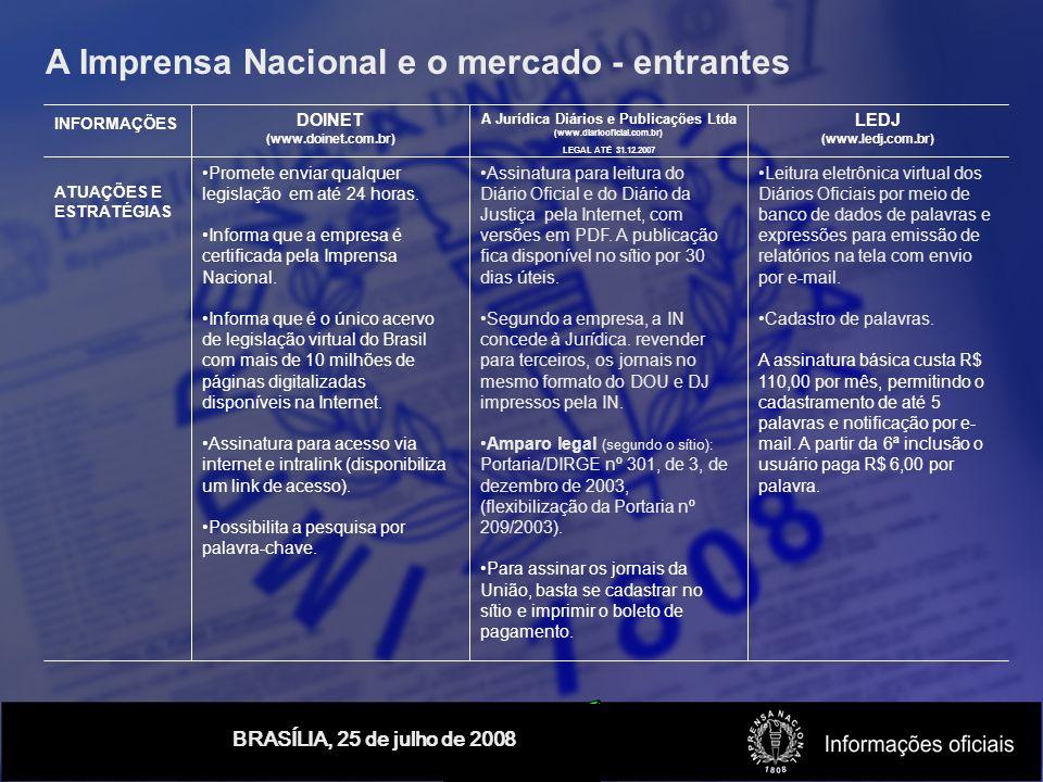 BRASÍLIA, 25 de julho de 2008 A Imprensa Nacional e o mercado - entrantes INFORMAÇÕES ATUAÇÕES E ESTRATÉGIAS DOINET (www.doinet.com.br) A Jurídica Diários e Publicações Ltda (www.diariooficial.com.br) LEDJ (www.ledj.com.br) Promete enviar qualquer legislação em até 24 horas.