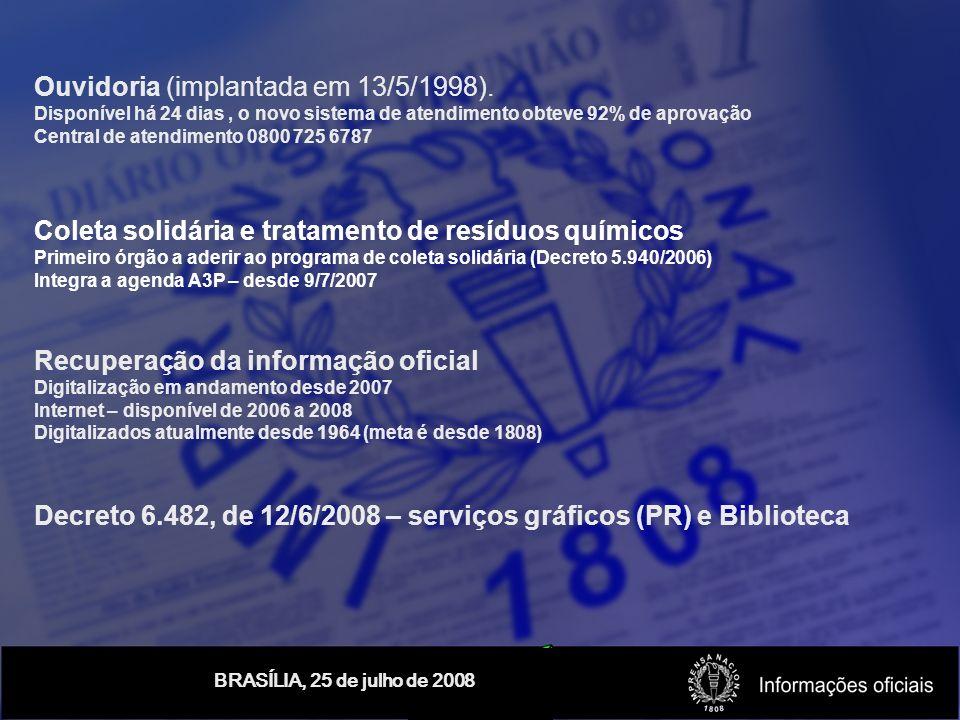 BRASÍLIA, 25 de julho de 2008 Decreto 6.482, de 12/6/2008 – serviços gráficos (PR) e Biblioteca Coleta solidária e tratamento de resíduos químicos Primeiro órgão a aderir ao programa de coleta solidária (Decreto 5.940/2006) Integra a agenda A3P – desde 9/7/2007 Ouvidoria (implantada em 13/5/1998).