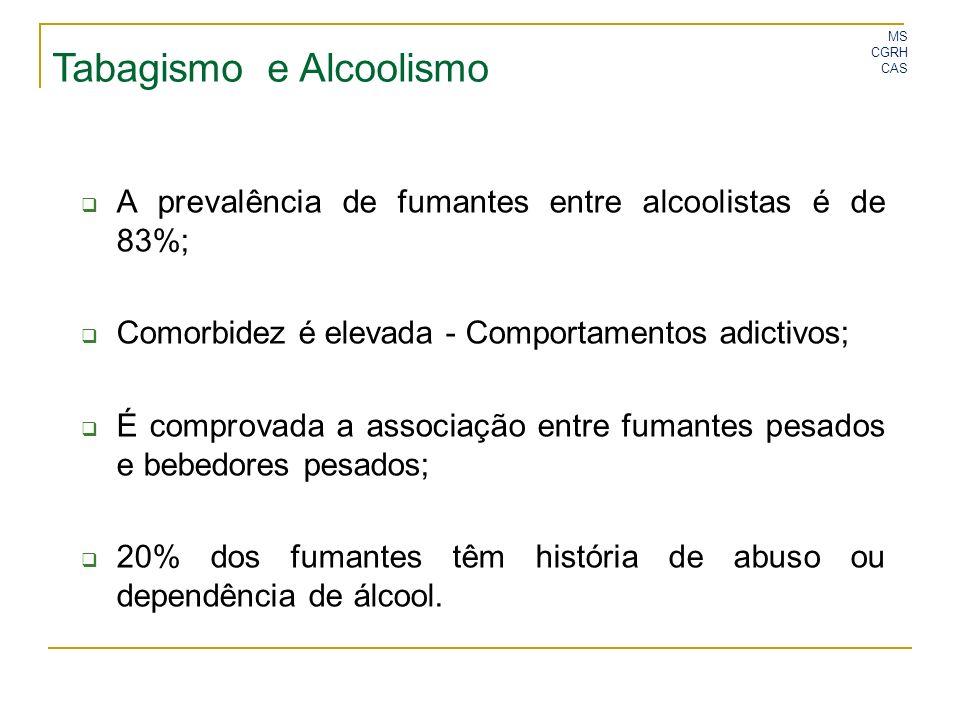 MS CGRH CAS A prevalência de fumantes entre alcoolistas é de 83%; Comorbidez é elevada - Comportamentos adictivos; É comprovada a associação entre fum